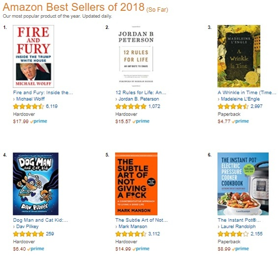 Fire and Fury tops 2018
